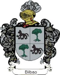APELLIDO BILBAO